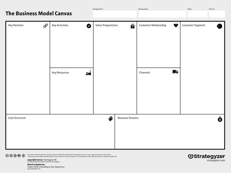 Business Model Canvas for web
